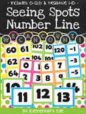 Number Line - Seeing Spots Theme {Bright and Polka Dot}