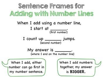 Number Line Sentence Frame Posters