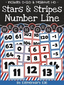 Number Line - Stars and Stripes Theme {Red, White, and Blue}