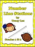 Guided Math Number Line Stations