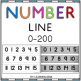 Number Line Strips (Chalkboard and White)