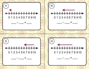 Number Line Subtraction Task Cards