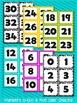 Number Line - Super Sassy Theme {Bold and Zebra Print}