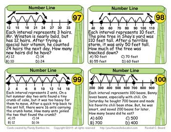 Number Line Task Cards (100 cards)