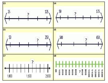 Number Line Task Cards (Missing Number) 24 Cards