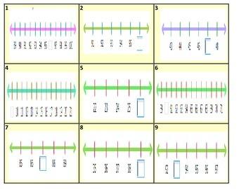 Number Line Task Cards (TEKS 2.2E)