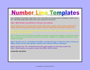 Number Line Templates Fractions, Decimals, Percents, Negatives, Etc.