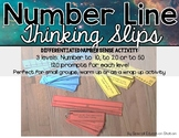 Number Line Thinking Slips