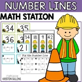 Number Line Math Stations