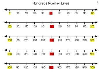 Number Line Tools