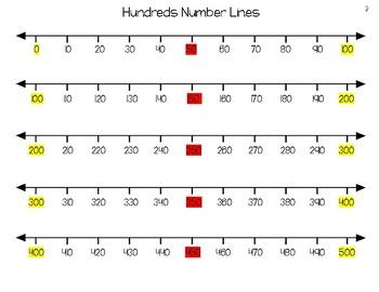 Number Line Tools