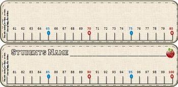 Number Line Train 0-100
