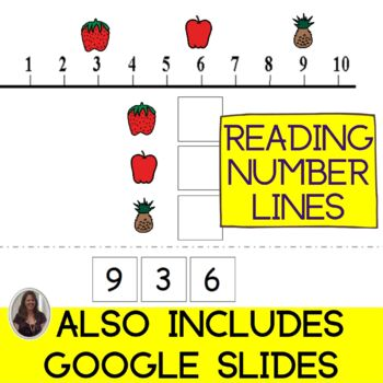 Number Line Unit for Special Education