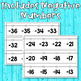 Number Line Wall Display -36 to 200 - White Background