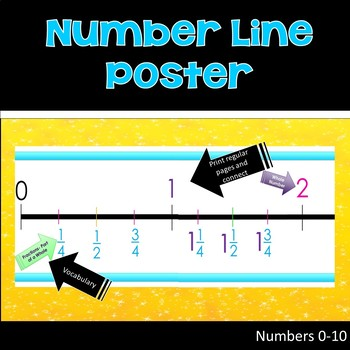 Number Line Wall Poster (Bright Colors)