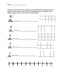 Number Line addition (PowerPoint Worksheet)