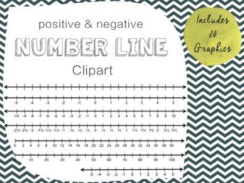 Number Line clip art - positive, positive/negative, & fractions