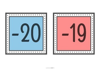 Number Line display pack - Essential Math skill