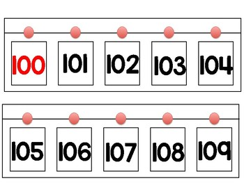 Number Line for Classroom
