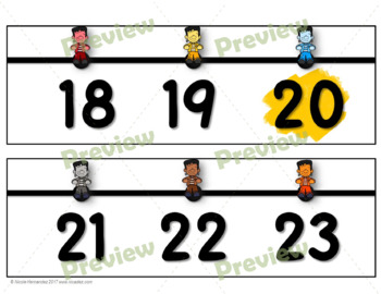 Number Line for Classroom Wall - Frankenstein Themed (Tens Highlighted)