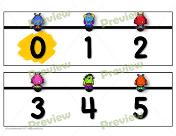 Number Line for Classroom Wall - Monster Themed (Tens Highlighted)
