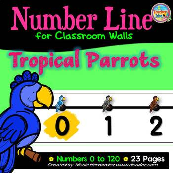 Number Line for Classroom Wall -  Tropical Parrot Themed (Tens Highlighted)