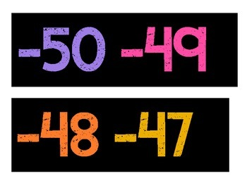 Number Line for Negative Numbers -1 to -50 {Black Series}