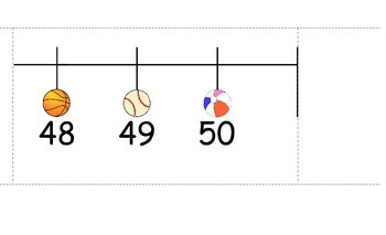 Number Line from 0-50