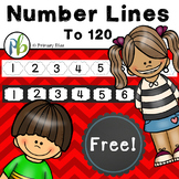 Number Line to 120 {FREE}
