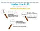 Number Line to 20