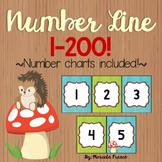 Number Line to 200 ~ Woodland Theme