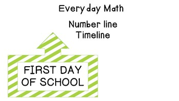 Number Line to Timeline