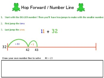 Number Line with 2-Digit Numbers