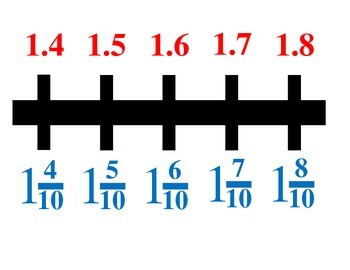 Number Line with Decimal Numbers and Fractions