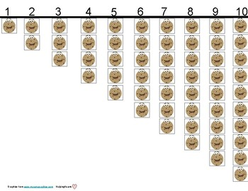 Number Line Up to Ten with Pictures