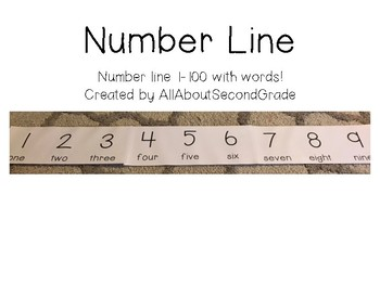 Number Line with Words