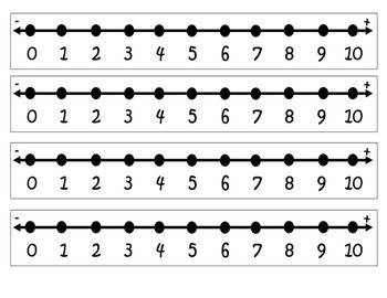 image about Number Line for Kindergarten Printable known as Range Strains (0-5) (0-10) (0-20)