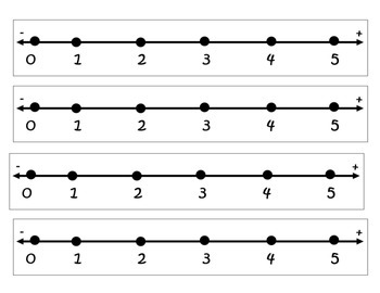Number Lines (0-5) (0-10) (0-20)