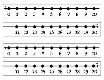 photo about Number Line to 20 Printable called Selection Strains (0-5) (0-10) (0-20)