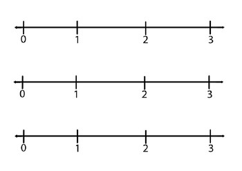 Number Lines 1 to 3