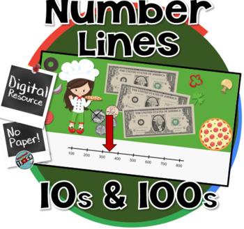 Number Lines (10s & 100s) Digital Resource