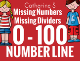 Number Line Missing Numbers Worksheets