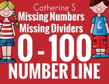 Number Line Missing Numbers Worksheets