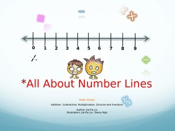 PowerPoint Number Lines, Add, Subtract, Multiply, Divide,