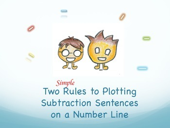 Number Lines, ebook/handout, Add, Subtract, Multiply, Divide, Fractions