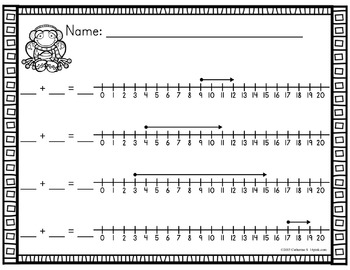 Addition on a Number Lines