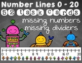 Number Line Missing Numbers - Task Cards