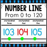 Classroom Number Lines Display