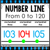 Classroom Number Lines Display