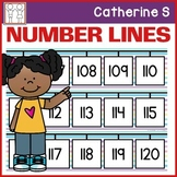 Number Line Counting 1 to 120